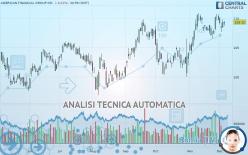AMERICAN FINANCIAL GROUP INC. - Giornaliero