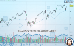 AEX25 INDEX - Diario