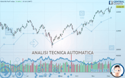 SDAX50 PERF INDEX - Giornaliero