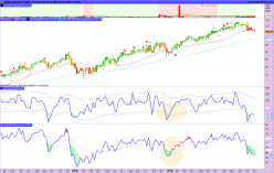 ATMOS ENERGY CORP. - Weekly