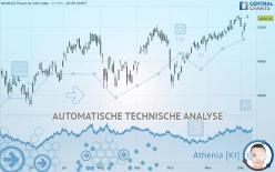 NASDAQ FINANCIAL 100 INDEX - Dagelijks