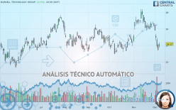 MARVELL TECHNOLOGY GROUP - Diario