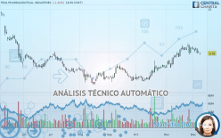 TEVA PHARMACEUTICAL INDUSTRIES - Diario