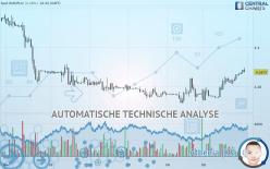 EUR/PLN - 1 小时