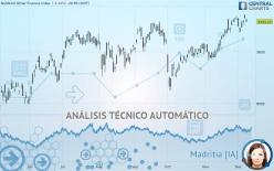 NASDAQ OTHER FINANCE INDEX - Diario