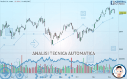 TECDAX30 INDEX - Giornaliero
