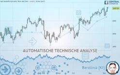 S&P EUROPE 350 INFO TECH SECTOR - Täglich