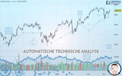 CAC40 INDEX - Giornaliero