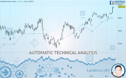 NASDAQ BANK INDEX - Giornaliero