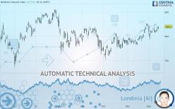 NASDAQ INTERNET INDEX - Giornaliero