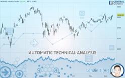 NASDAQ INDUSTRIAL INDEX - Giornaliero
