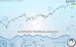 NASDAQ COMPUTER INDEX - Giornaliero
