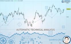 NASDAQ TRANSPORTATION INDEX - Giornaliero
