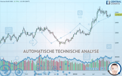 GOLD - USD - 每周