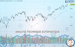 NASDAQ COMPOSITE INDEX - Ежедневно