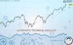 S&P 500 FINANCIALS - Daily