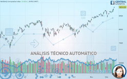 NASDAQ COMPOSITE INDEX - Diario