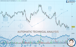 CRESTWOOD EQUITY PARTNERS LP - Daily