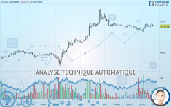 BITCOIN - BTC/EUR - 15 min.