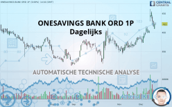 ONESAVINGS BANK ORD 1P - Dagelijks