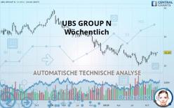 UBS GROUP N - Wöchentlich