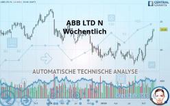 ABB LTD N - Wöchentlich