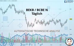 BEKB / BCBE N - Täglich