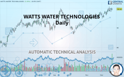 WATTS WATER TECHNOLOGIES - Daily