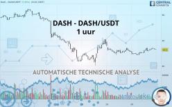 DASH - DASH/USDT - 1 uur