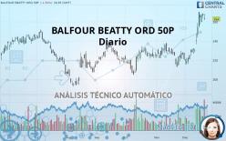 BALFOUR BEATTY ORD 50P - Diario