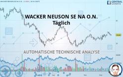WACKER NEUSON SE NA O.N. - Täglich