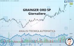GRAINGER ORD 5P - Giornaliero