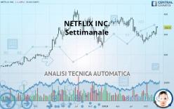 NETFLIX INC. - Settimanale