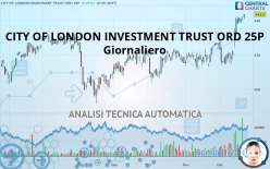 CITY OF LONDON INVESTMENT TRUST ORD 25P - Giornaliero