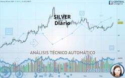 SILVER - USD - Diario