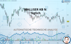 WALLISER KB N - Täglich