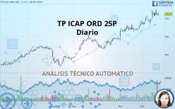 TP ICAP ORD 25P - Diario