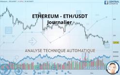 ETHEREUM - ETH/USDT - Journalier