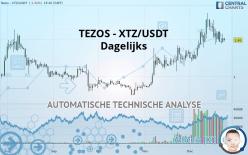 TEZOS - XTZ/USDT - Dagelijks
