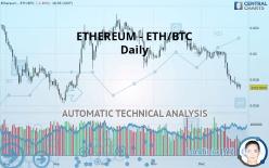 ETHEREUM - ETH/BTC - Journalier