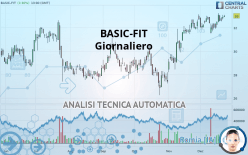 BASIC-FIT - Giornaliero