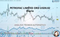 PETROFAC LIMITED ORD USD0.02 - Diario