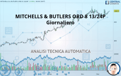 MITCHELLS & BUTLERS ORD 8 13/24P - Giornaliero