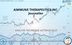 AIMMUNE THERAPEUTICS INC. - Journalier