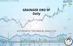 GRAINGER ORD 5P - Daily