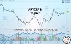ARYZTA N - Täglich