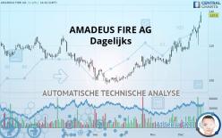 AMADEUS FIRE AG - Dagelijks