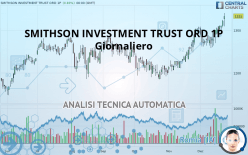 SMITHSON INVESTMENT TRUST ORD 1P - Giornaliero