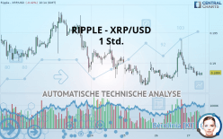 RIPPLE - XRP/USD - 1 Std.