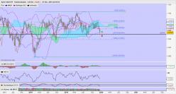 USD/CHF - Semanal